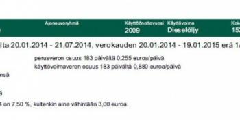 Владение автомобилем в Финляндии